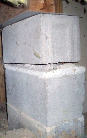 A Concrete Masonry Unit Column, also known as a CMU Column being used for sagging floor repair.