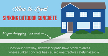 Repair Sunked Concrete with PolyLevel® in greater Salt Lake City area